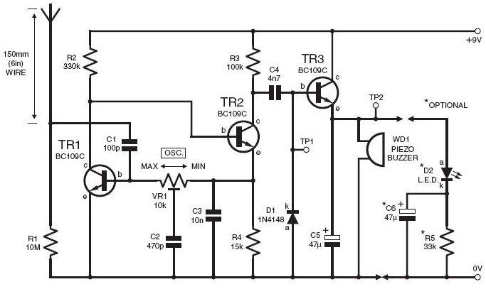 ~Principles of Understanding a Metal Detector~