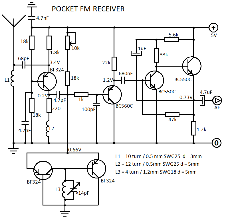 Radio Receivers Projects Circuits