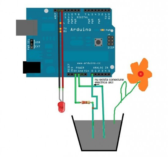 Arduino soil moisture sensor and code