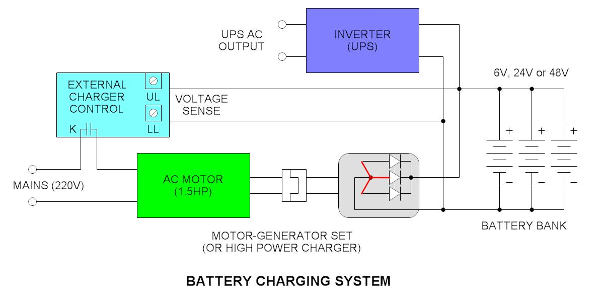 solar battery charger schematic diagram images nitrogen cycle caption 48v battery wiring diagram for 8 six volt batteries total