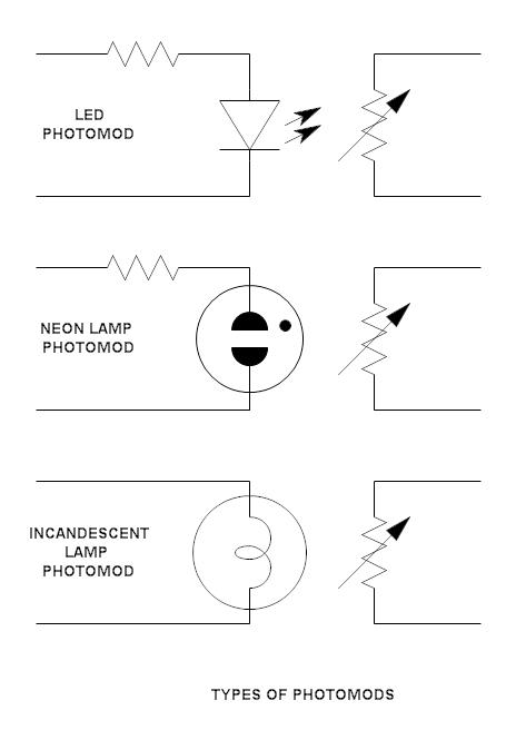 the photomod optical coupler